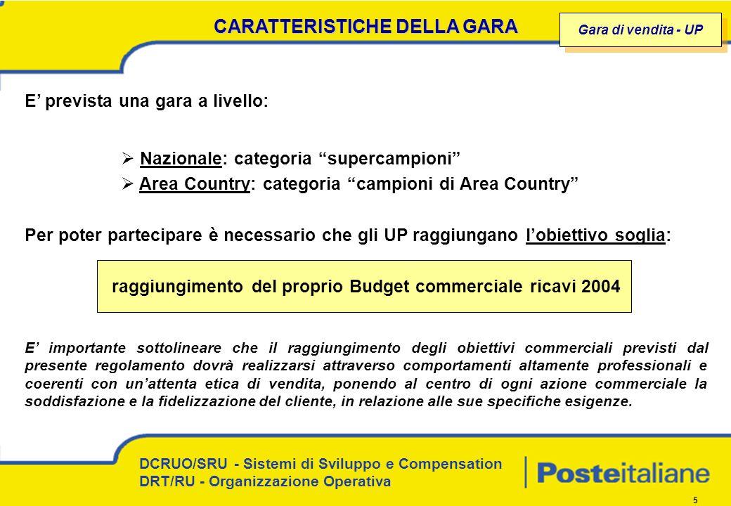 DCRUO/SRU - Sistemi di Sviluppo e Compensation DRT/RU - Organizzazione Operativa 5 E prevista una gara a livello: Nazionale: categoria supercampioni A