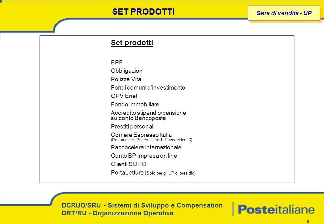 DCRUO/SRU - Sistemi di Sviluppo e Compensation DRT/RU - Organizzazione Operativa 6 SET PRODOTTI Set prodotti BPF Obbligazioni Polizze Vita Fondi comun