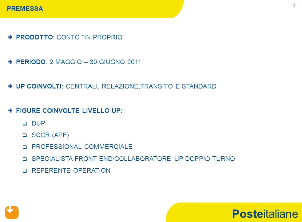 Posteitaliane 2 PREMESSA PRODOTTO: CONTO IN PROPRIO PERIODO: 2 MAGGIO – 30 GIUGNO 2011 UP COINVOLTI: CENTRALI, RELAZIONE,TRANSITO E STANDARD FIGURE COINVOLTE LIVELLO UP: DUP SCCR (APF) PROFESSIONAL COMMERCIALE SPECIALISTA FRONT END/COLLABORATORE UP DOPPIO TURNO REFERENTE OPERATION