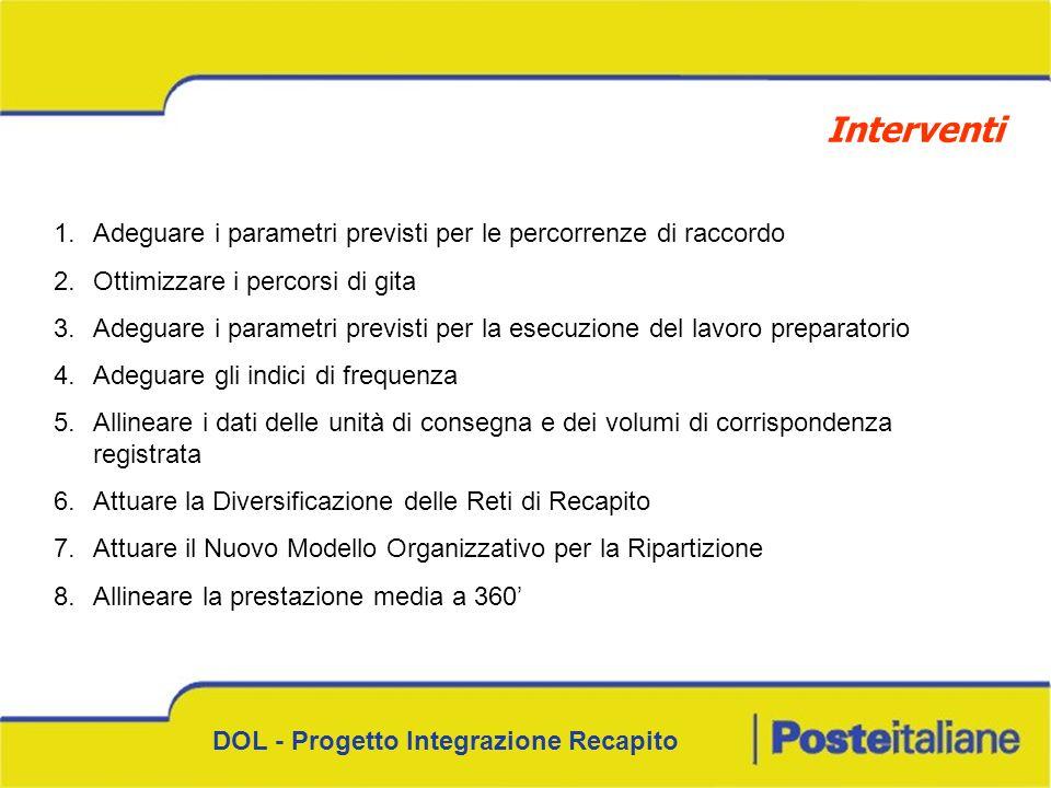 DOL - Progetto Integrazione Recapito Interventi 1.Adeguare i parametri previsti per le percorrenze di raccordo 2.Ottimizzare i percorsi di gita 3.Adeg