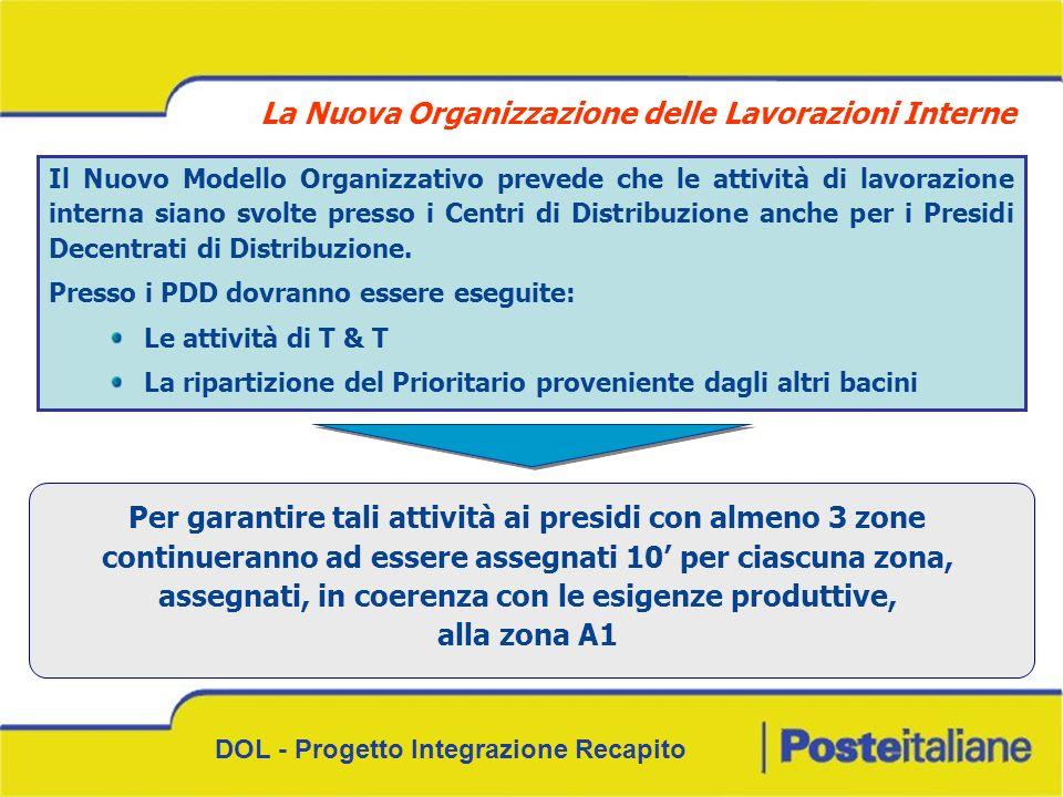 DOL - Progetto Integrazione Recapito Il Nuovo Modello Organizzativo prevede che le attività di lavorazione interna siano svolte presso i Centri di Distribuzione anche per i Presidi Decentrati di Distribuzione.