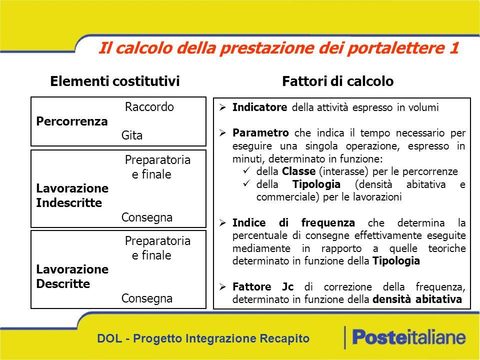 DOL - Progetto Integrazione Recapito Il calcolo della prestazione dei portalettere 1 Elementi costitutivi Raccordo Percorrenza Gita Preparatoria e fin