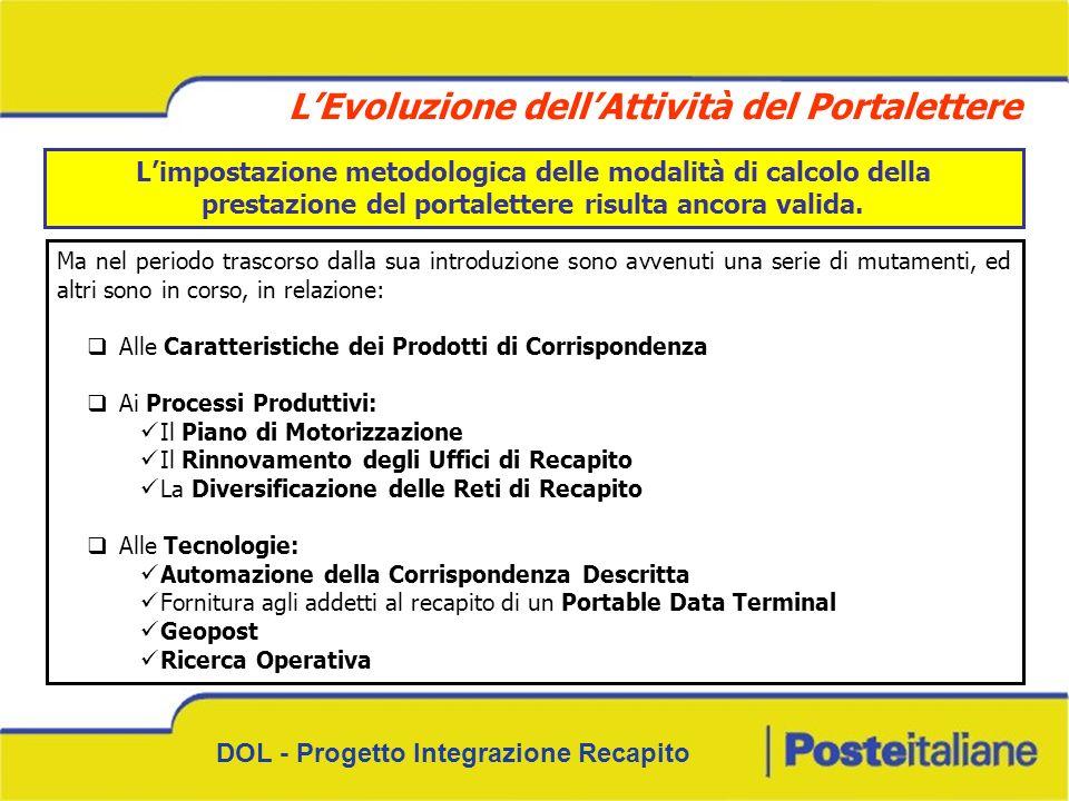 DOL - Progetto Integrazione Recapito LEvoluzione dellAttività del Portalettere Limpostazione metodologica delle modalità di calcolo della prestazione del portalettere risulta ancora valida.