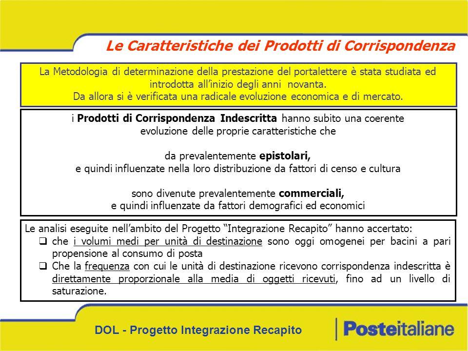 DOL - Progetto Integrazione Recapito La Metodologia di determinazione della prestazione del portalettere è stata studiata ed introdotta allinizio degl