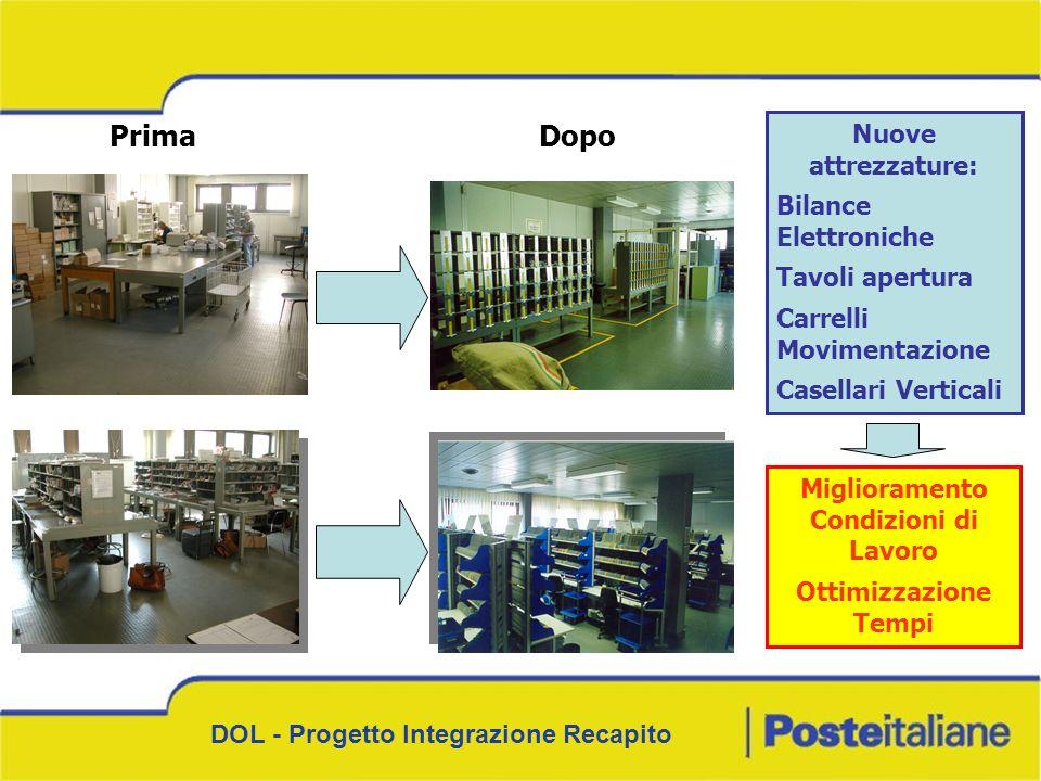 DOL - Progetto Integrazione Recapito DopoPrima Nuove attrezzature: Bilance Elettroniche Tavoli apertura Carrelli Movimentazione Casellari Verticali Mi