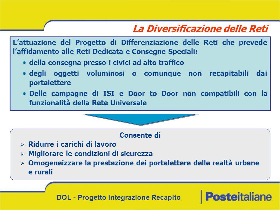 DOL - Progetto Integrazione Recapito Lattuazione del Progetto di Differenziazione delle Reti che prevede laffidamento alle Reti Dedicata e Consegne Sp