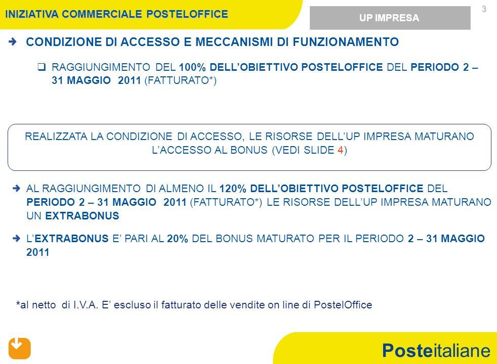Posteitaliane 3 *al netto di I.V.A. E escluso il fatturato delle vendite on line di PostelOffice CONDIZIONE DI ACCESSO E MECCANISMI DI FUNZIONAMENTO R