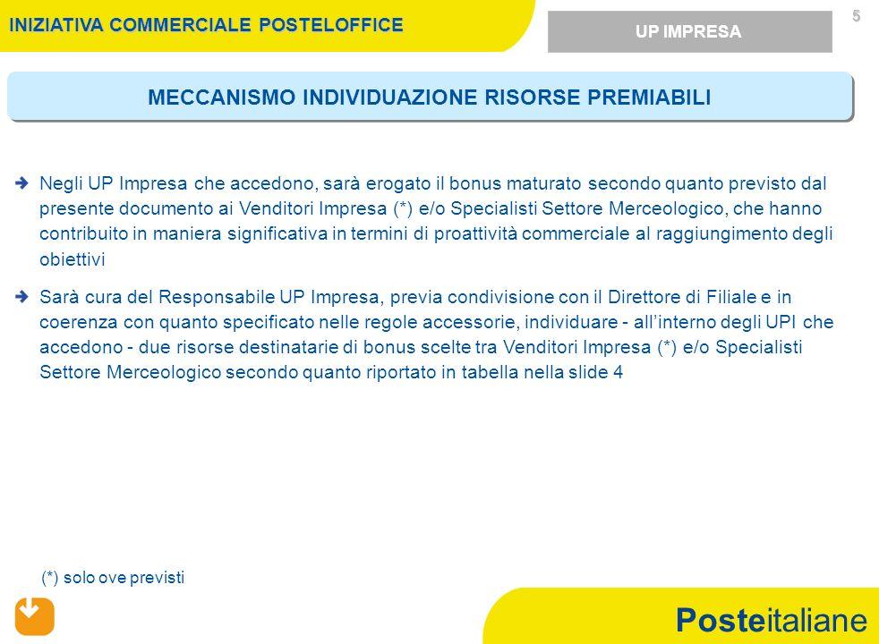 Posteitaliane 6 6 Partecipa alla Campagna PostelOffice il personale con rapporto di lavoro a tempo indeterminato e applicato, nellambito dellunità organizzativa di appartenenza, sui ruoli coinvolti nel presente sistema di incentivazione.