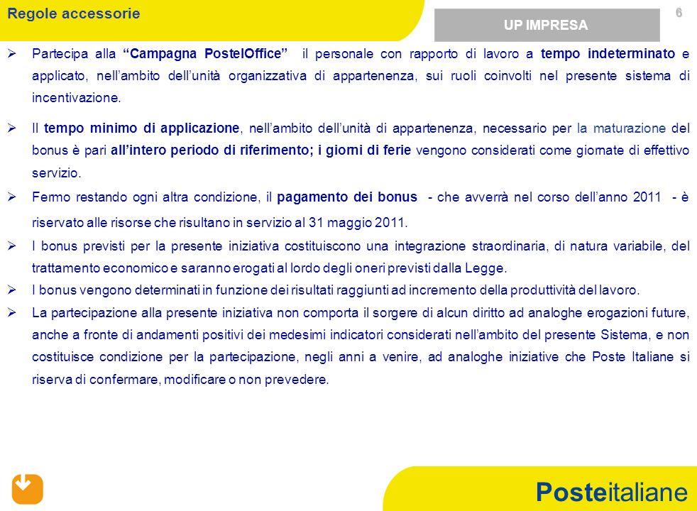 Posteitaliane 6 6 Partecipa alla Campagna PostelOffice il personale con rapporto di lavoro a tempo indeterminato e applicato, nellambito dellunità org