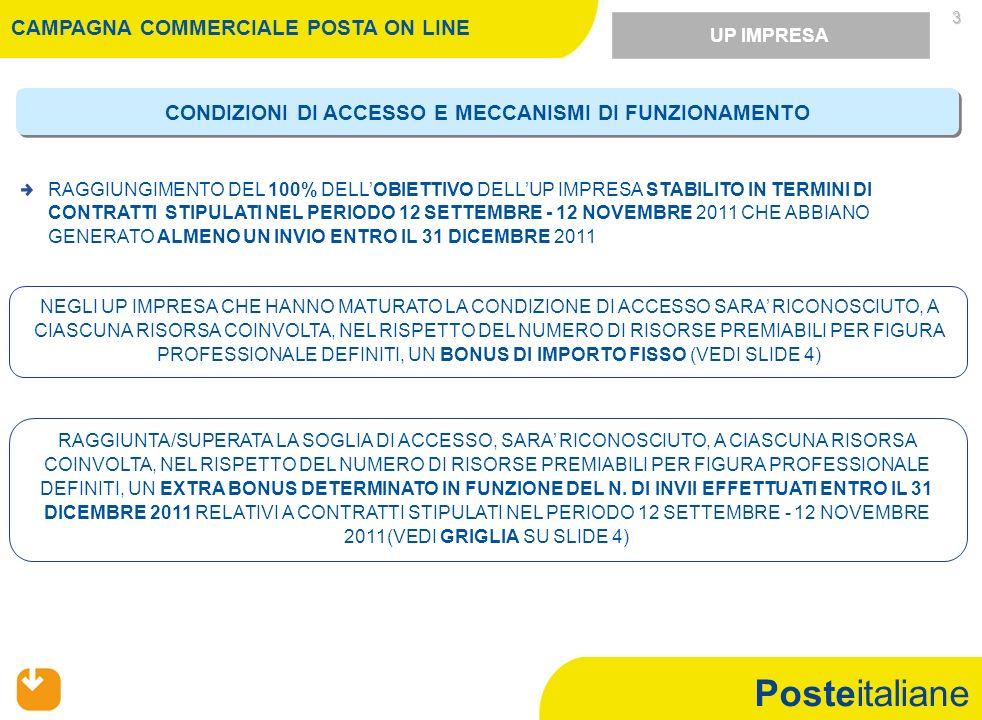 Posteitaliane 3 CAMPAGNA COMMERCIALE POSTA ON LINE UP IMPRESA CONDIZIONI DI ACCESSO E MECCANISMI DI FUNZIONAMENTO RAGGIUNGIMENTO DEL 100% DELLOBIETTIVO DELLUP IMPRESA STABILITO IN TERMINI DI CONTRATTI STIPULATI NEL PERIODO 12 SETTEMBRE - 12 NOVEMBRE 2011 CHE ABBIANO GENERATO ALMENO UN INVIO ENTRO IL 31 DICEMBRE 2011 RAGGIUNTA/SUPERATA LA SOGLIA DI ACCESSO, SARA RICONOSCIUTO, A CIASCUNA RISORSA COINVOLTA, NEL RISPETTO DEL NUMERO DI RISORSE PREMIABILI PER FIGURA PROFESSIONALE DEFINITI, UN EXTRA BONUS DETERMINATO IN FUNZIONE DEL N.
