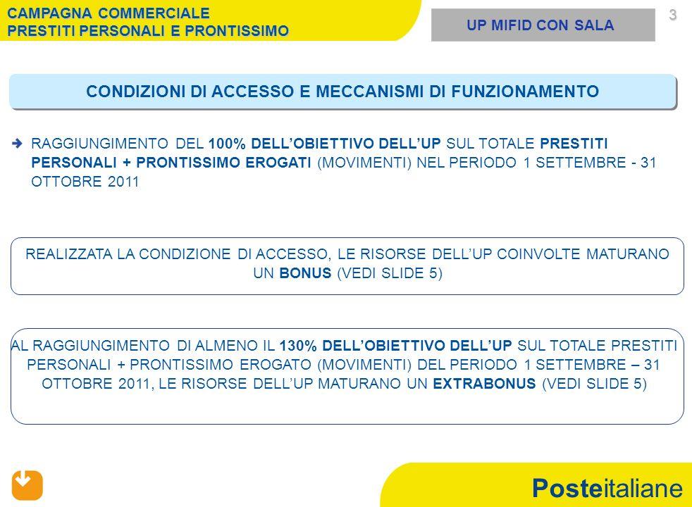 Posteitaliane 3 UP MIFID CON SALA CONDIZIONI DI ACCESSO E MECCANISMI DI FUNZIONAMENTO RAGGIUNGIMENTO DEL 100% DELLOBIETTIVO DELLUP SUL TOTALE PRESTITI PERSONALI + PRONTISSIMO EROGATI (MOVIMENTI) NEL PERIODO 1 SETTEMBRE - 31 OTTOBRE 2011 REALIZZATA LA CONDIZIONE DI ACCESSO, LE RISORSE DELLUP COINVOLTE MATURANO UN BONUS (VEDI SLIDE 5) AL RAGGIUNGIMENTO DI ALMENO IL 130% DELLOBIETTIVO DELLUP SUL TOTALE PRESTITI PERSONALI + PRONTISSIMO EROGATO (MOVIMENTI) DEL PERIODO 1 SETTEMBRE – 31 OTTOBRE 2011, LE RISORSE DELLUP MATURANO UN EXTRABONUS (VEDI SLIDE 5) CAMPAGNA COMMERCIALE PRESTITI PERSONALI E PRONTISSIMO
