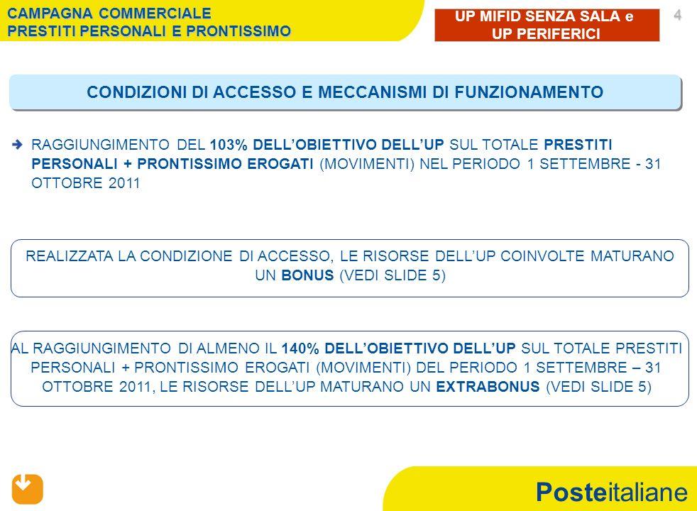 Posteitaliane 4 CONDIZIONI DI ACCESSO E MECCANISMI DI FUNZIONAMENTO RAGGIUNGIMENTO DEL 103% DELLOBIETTIVO DELLUP SUL TOTALE PRESTITI PERSONALI + PRONTISSIMO EROGATI (MOVIMENTI) NEL PERIODO 1 SETTEMBRE - 31 OTTOBRE 2011 REALIZZATA LA CONDIZIONE DI ACCESSO, LE RISORSE DELLUP COINVOLTE MATURANO UN BONUS (VEDI SLIDE 5) AL RAGGIUNGIMENTO DI ALMENO IL 140% DELLOBIETTIVO DELLUP SUL TOTALE PRESTITI PERSONALI + PRONTISSIMO EROGATI (MOVIMENTI) DEL PERIODO 1 SETTEMBRE – 31 OTTOBRE 2011, LE RISORSE DELLUP MATURANO UN EXTRABONUS (VEDI SLIDE 5) UP MIFID SENZA SALA e UP PERIFERICI CAMPAGNA COMMERCIALE PRESTITI PERSONALI E PRONTISSIMO