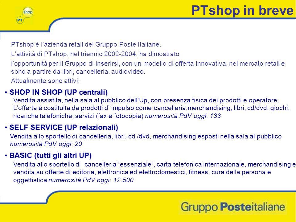 PTshop in breve PTshop è lazienda retail del Gruppo Poste Italiane.