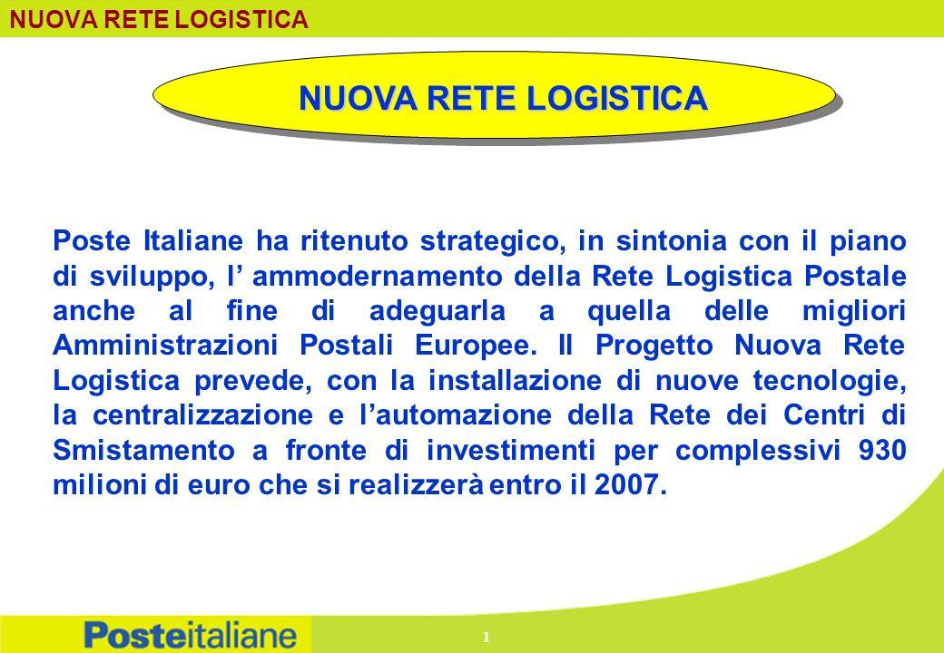 NUOVA RETE LOGISTICA Lattuale rete postale italiana fissa è costituita da 104 centri che occupano circa 19.213 unità.