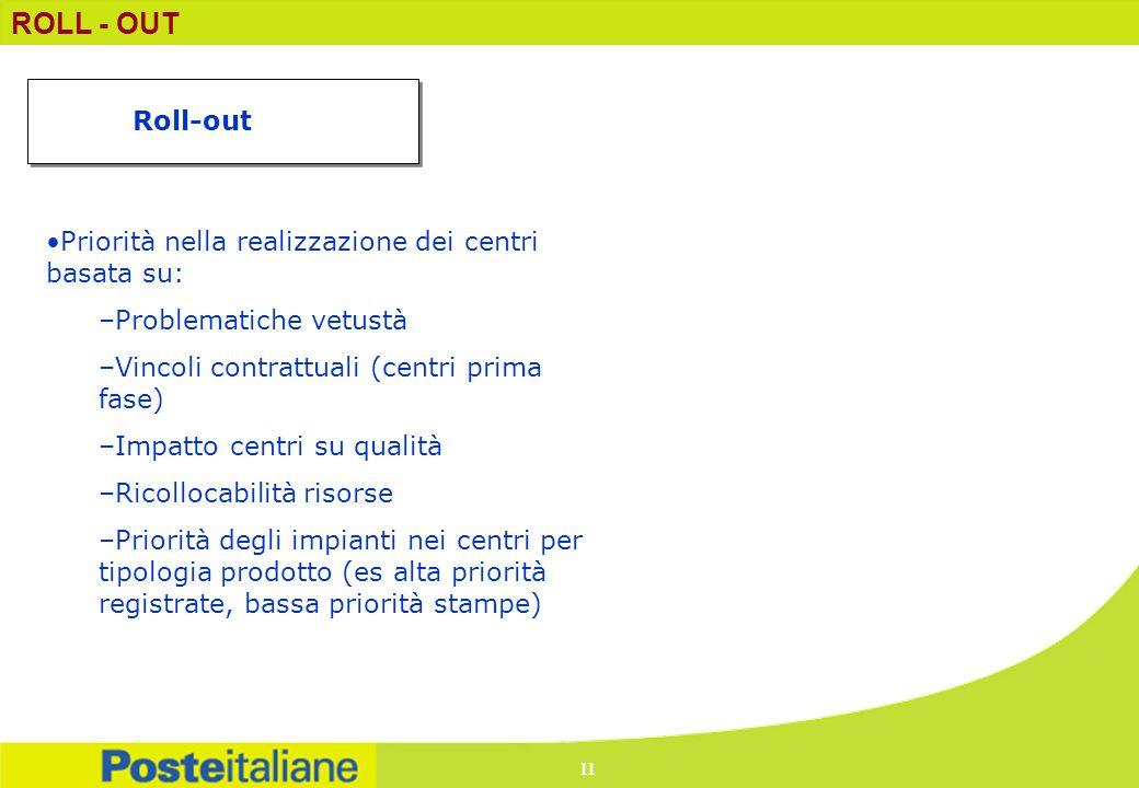 ROLL - OUT Roll-out Priorità nella realizzazione dei centri basata su: –Problematiche vetustà –Vincoli contrattuali (centri prima fase) –Impatto centr