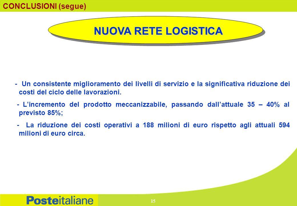 NUOVA RETE LOGISTICA CONCLUSIONI (segue) - Un consistente miglioramento dei livelli di servizio e la significativa riduzione dei costi del ciclo delle