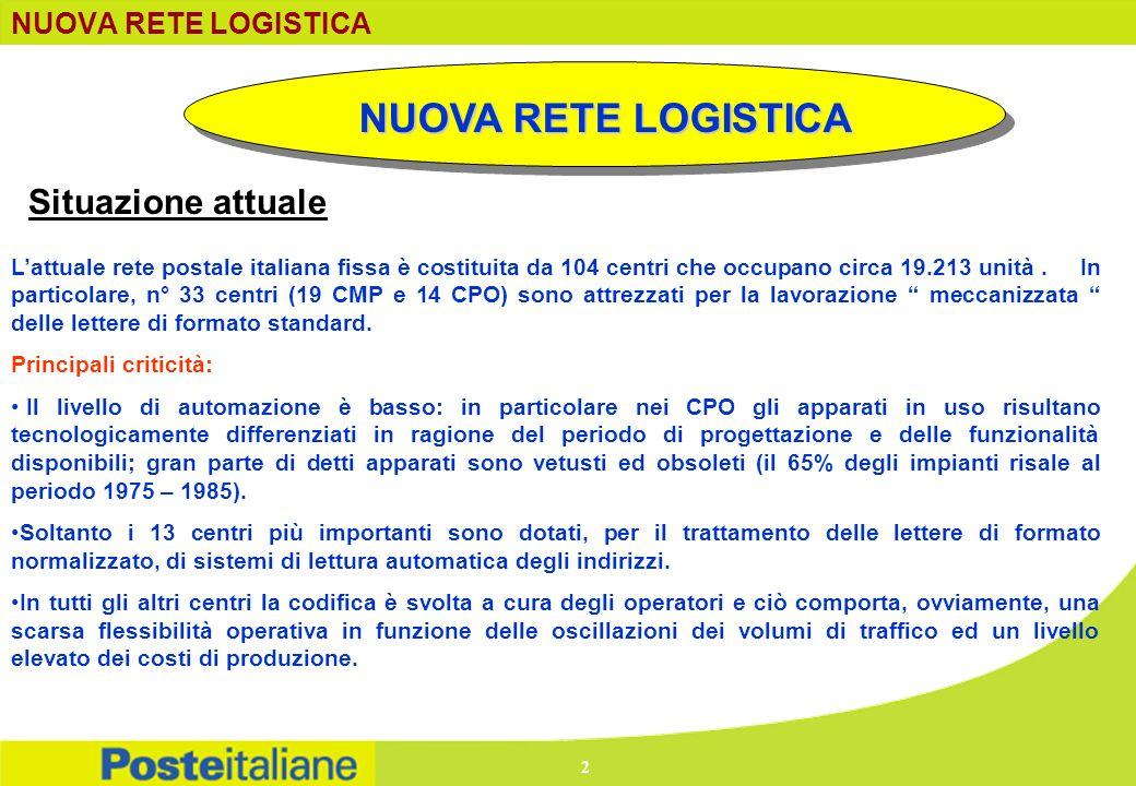 NUOVA RETE LOGISTICA Lattuale rete postale italiana fissa è costituita da 104 centri che occupano circa 19.213 unità. In particolare, n° 33 centri (19