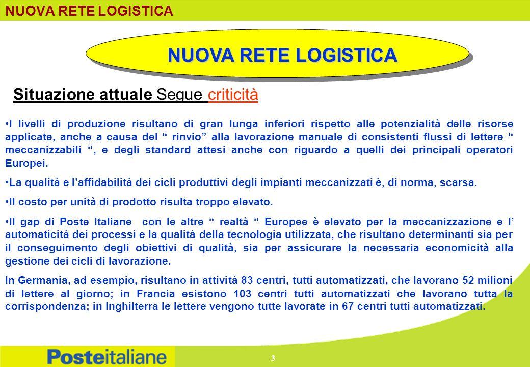 NUOVA RETE LOGISTICA Vetustà dei centri meccanizzati Livello tecnologico della maggior parte dei centri risalente fine anni 70-inizio anni 80 Problemi di continuità operativa, con la necessità di continui interventi sulla macchina 1975198019851990 Verona (1978) Milano PB (1979) Bari (1979) Catania (1979) Genova (1979) Padova (1979) Torino (1979) Bologna (1980) Brescia (1982) Roma (1982) Venezia (1982) Cagliari (1983) Lamezia (1983) Palermo (1983) Pescara (1987) MilanoRos(1988) Reggio E.