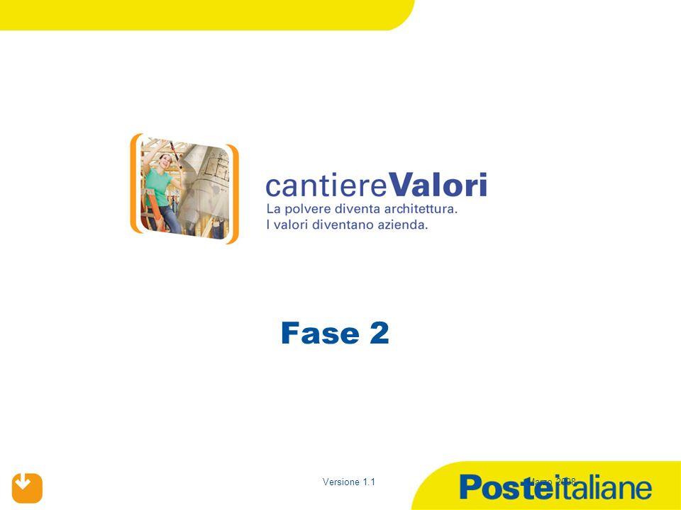 Versione 1.1Marzo 2008 Fase 2