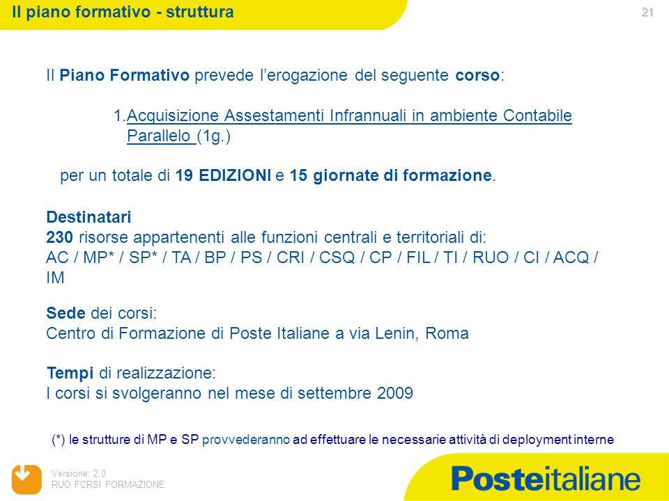 Versione: 2.0 RUO FCRSI FORMAZIONE Il piano formativo - struttura Il Piano Formativo prevede lerogazione del seguente corso: 1.Acquisizione Assestamen