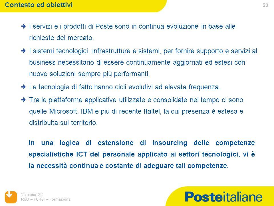 Versione: 2.0 RUO – FCRSI – Formazione Contesto ed obiettivi I servizi e i prodotti di Poste sono in continua evoluzione in base alle richieste del me