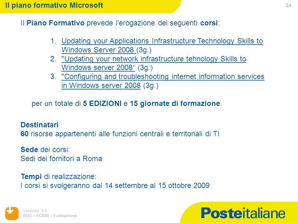 Versione: 2.0 RUO – FCRSI – Formazione Il piano formativo Microsoft Il Piano Formativo prevede lerogazione dei seguenti corsi: 1.Updating your Applica