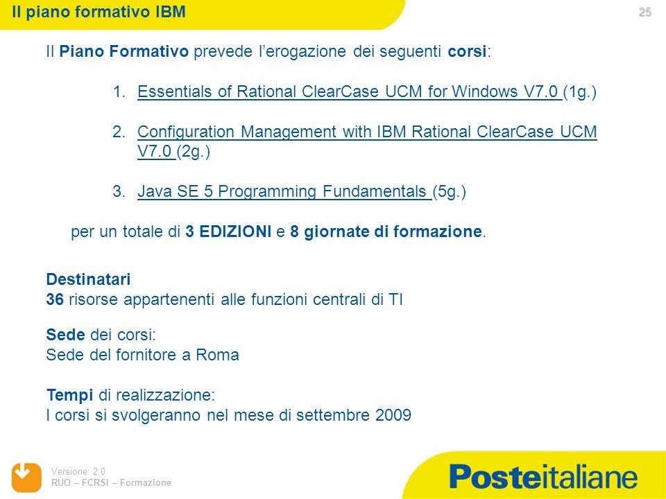 Versione: 2.0 RUO – FCRSI – Formazione Il piano formativo IBM Il Piano Formativo prevede lerogazione dei seguenti corsi: 1.Essentials of Rational Clea
