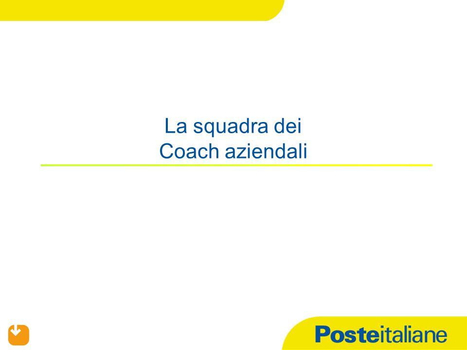 La squadra dei Coach aziendali