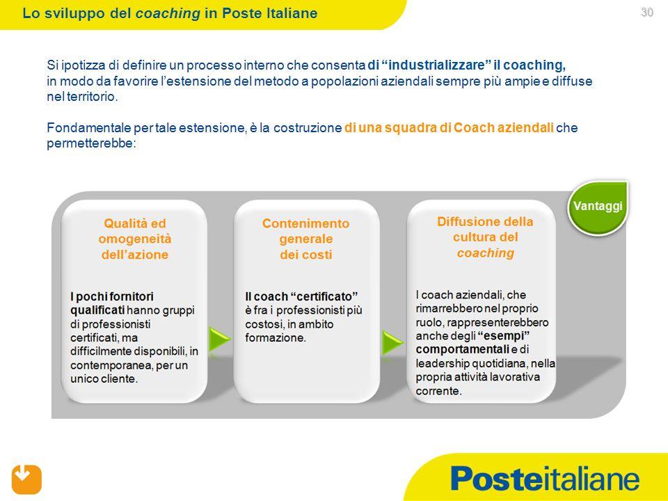 30 30 Lo sviluppo del coaching in Poste Italiane