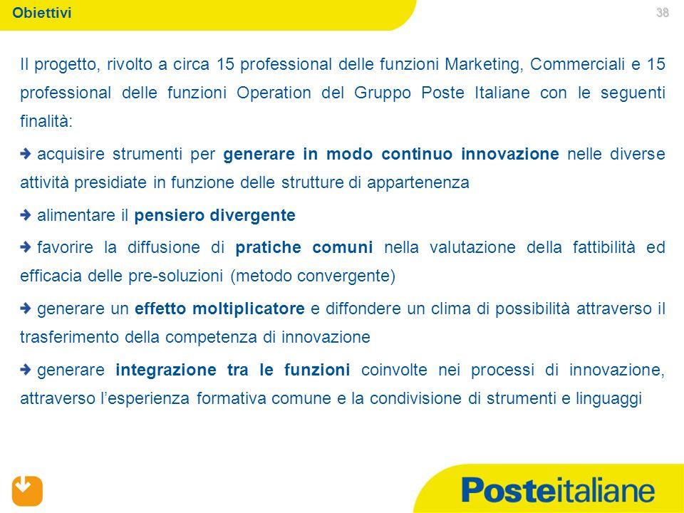 Obiettivi Il progetto, rivolto a circa 15 professional delle funzioni Marketing, Commerciali e 15 professional delle funzioni Operation del Gruppo Pos