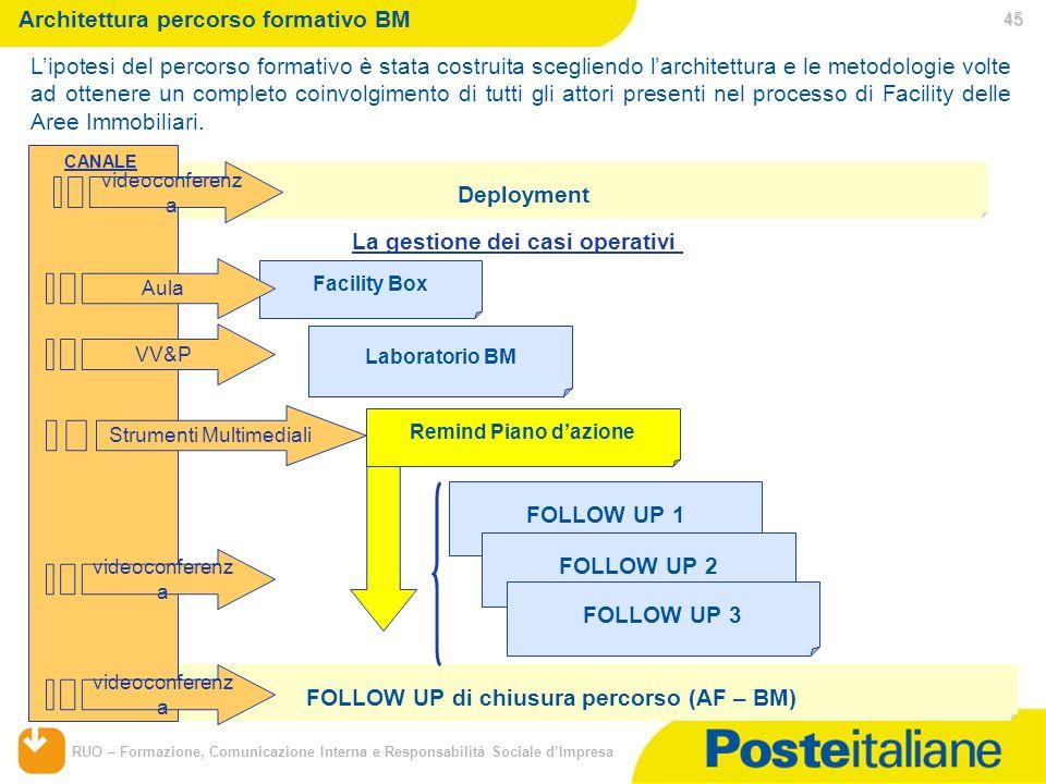 RUO – Formazione, Comunicazione Interna e Responsabilità Sociale dImpresa Remind Piano dazione Lipotesi del percorso formativo è stata costruita scegl