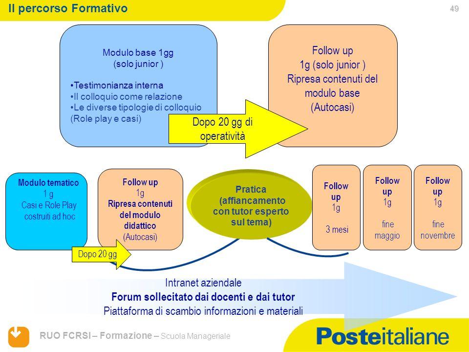 05/02/2014 RUO FCRSI – Formazione – Scuola Manageriale 49 Il percorso Formativo Modulo base 1gg (solo junior ) Testimonianza interna Il colloquio come