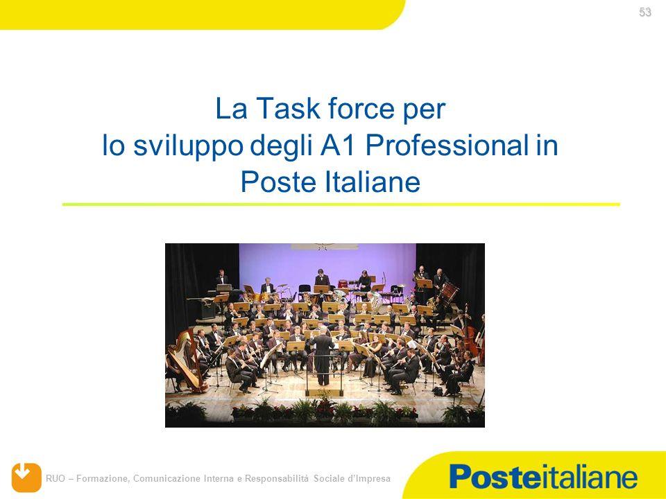 RUO – Formazione, Comunicazione Interna e Responsabilità Sociale dImpresa La Task force per lo sviluppo degli A1 Professional in Poste Italiane 53