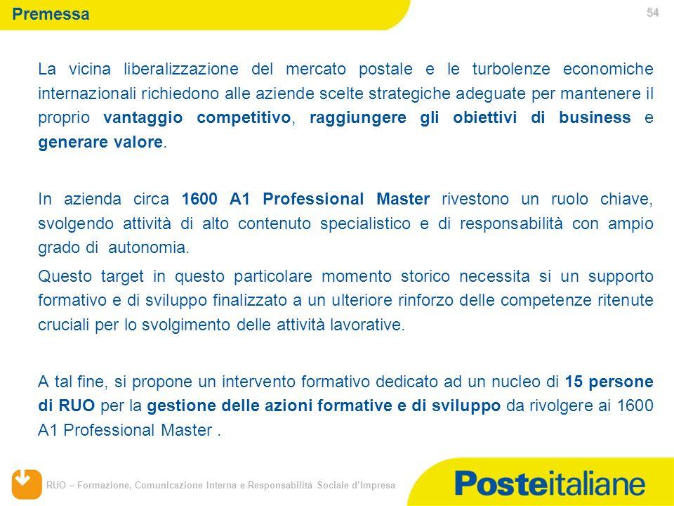 RUO – Formazione, Comunicazione Interna e Responsabilità Sociale dImpresa Premessa La vicina liberalizzazione del mercato postale e le turbolenze econ