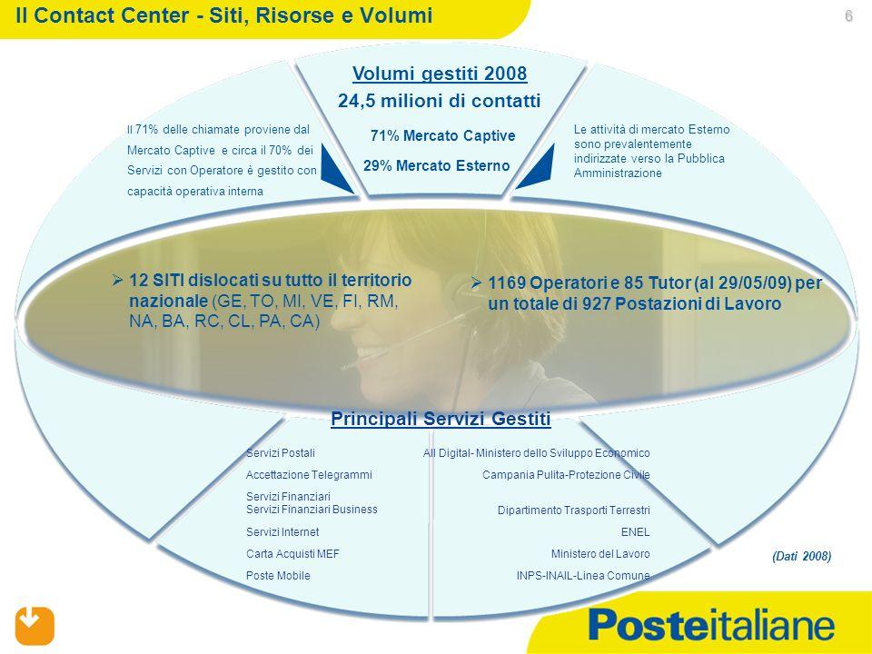 6 Il Contact Center - Siti, Risorse e Volumi Volumi gestiti 2008 24,5 milioni di contatti 12 SITI dislocati su tutto il territorio nazionale (GE, TO,