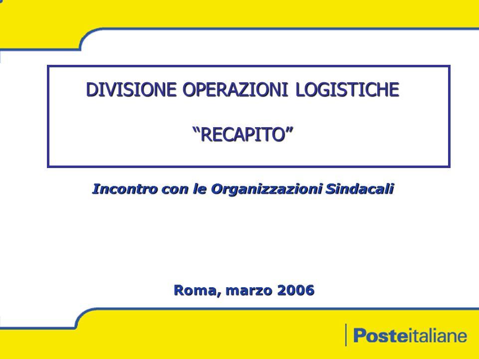 DIVISIONE OPERAZIONI LOGISTICHE RECAPITO Roma, marzo 2006 Incontro con le Organizzazioni Sindacali