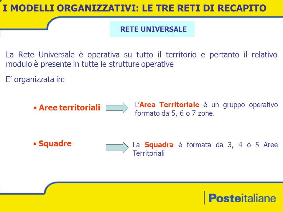 La Rete Universale è operativa su tutto il territorio e pertanto il relativo modulo è presente in tutte le strutture operative E organizzata in: Aree territoriali LArea Territoriale è un gruppo operativo formato da 5, 6 o 7 zone.