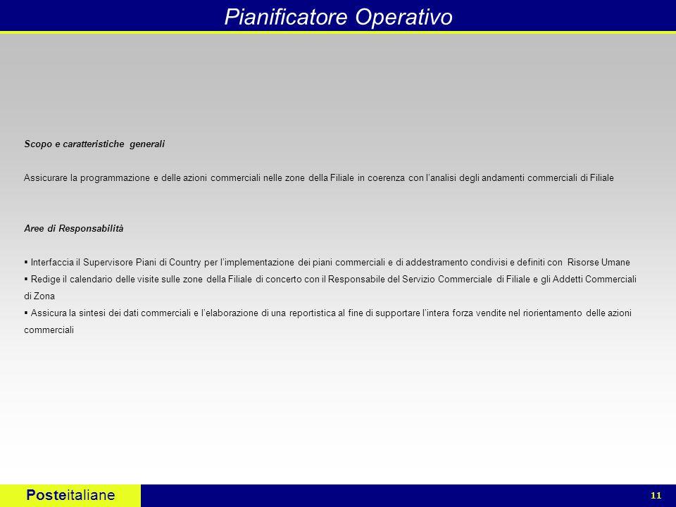 Posteitaliane 11 Scopo e caratteristiche generali Assicurare la programmazione e delle azioni commerciali nelle zone della Filiale in coerenza con lan