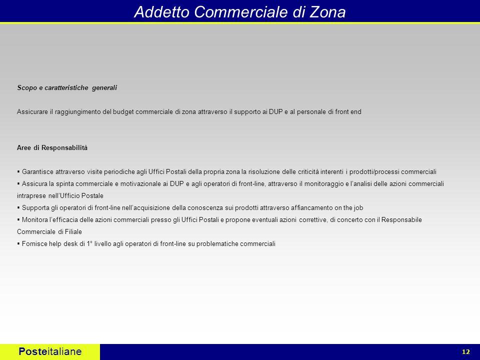 Posteitaliane 12 Scopo e caratteristiche generali Assicurare il raggiungimento del budget commerciale di zona attraverso il supporto ai DUP e al perso