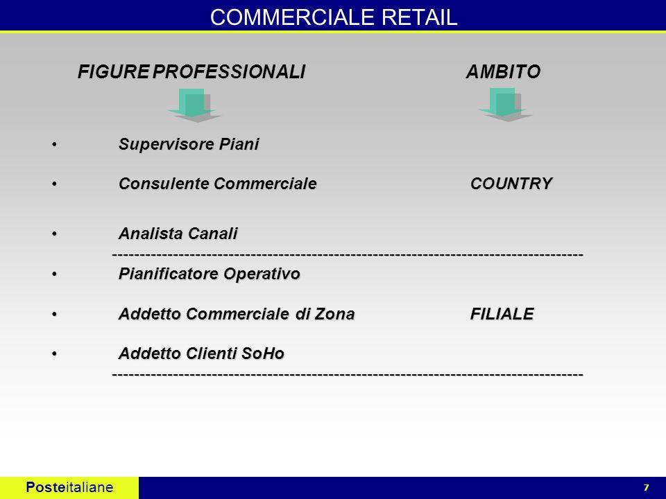 Posteitaliane 7 COMMERCIALE RETAIL FIGURE PROFESSIONALI AMBITO FIGURE PROFESSIONALI AMBITO Supervisore Piani Supervisore Piani Consulente Commerciale COUNTRY Consulente Commerciale COUNTRY Analista Canali Analista Canali ------------------------------------------------------------------------------------- ------------------------------------------------------------------------------------- Pianificatore Operativo Pianificatore Operativo Addetto Commerciale di Zona FILIALE Addetto Commerciale di Zona FILIALE Addetto Clienti SoHo Addetto Clienti SoHo ------------------------------------------------------------------------------------- -------------------------------------------------------------------------------------