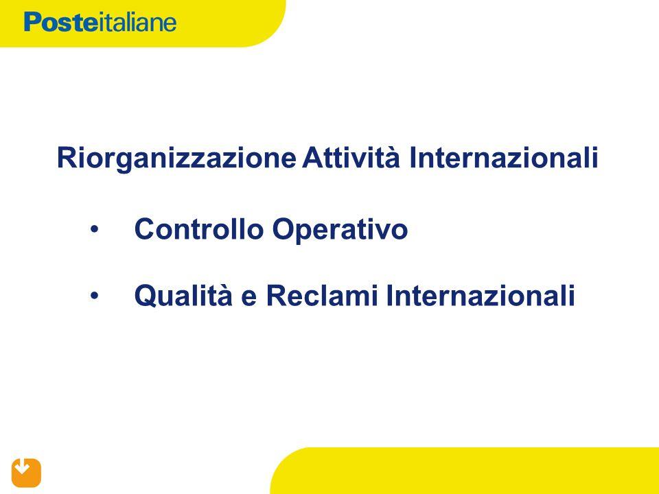 Controllo Operativo Qualità e Reclami Internazionali Riorganizzazione Attività Internazionali