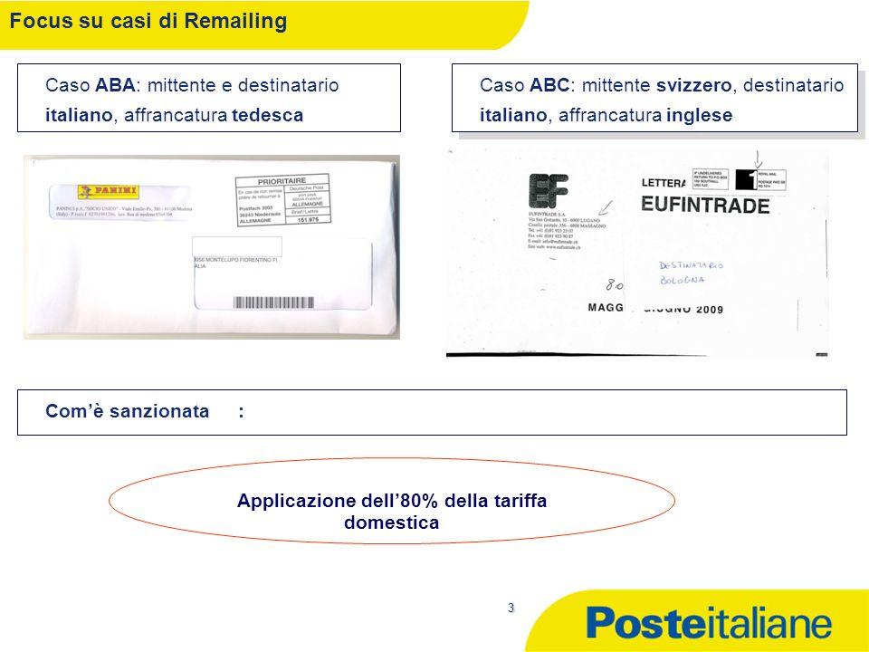 3 Focus su casi di Remailing Caso ABA: mittente e destinatario italiano, affrancatura tedesca Comè sanzionata: Caso ABC: mittente svizzero, destinatar