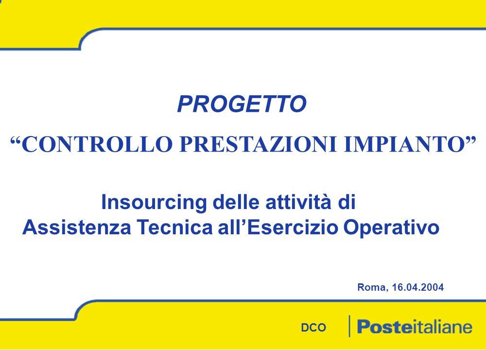 DCO Roma, 16.04.2004 CONTROLLO PRESTAZIONI IMPIANTO PROGETTO Insourcing delle attività di Assistenza Tecnica allEsercizio Operativo