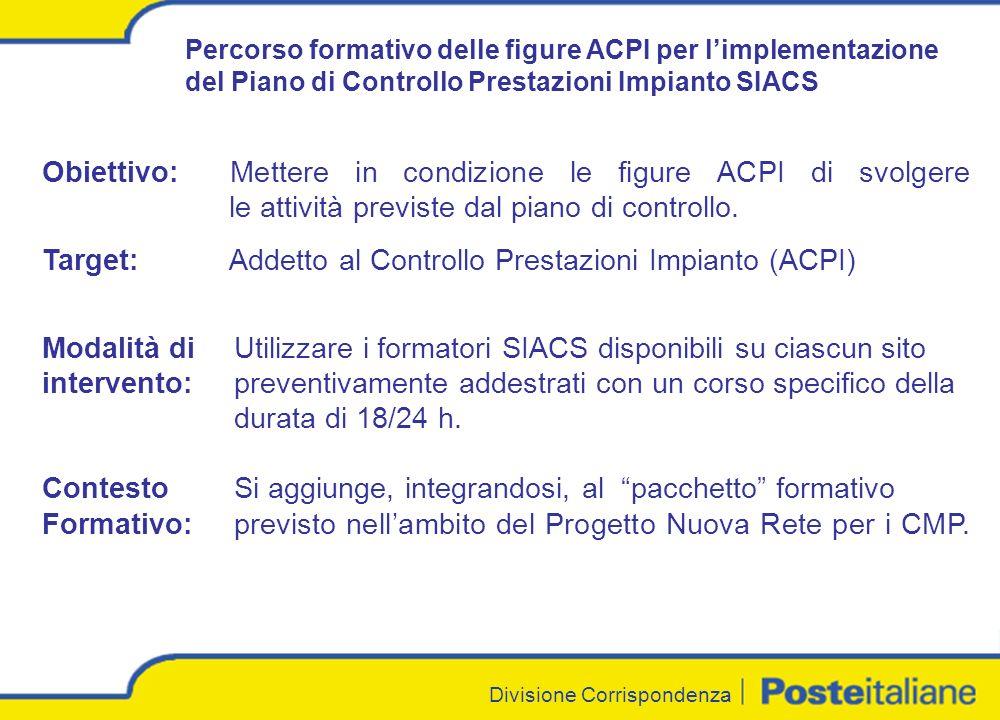Divisione Corrispondenza Percorso formativo delle figure ACPI per limplementazione del Piano di Controllo Prestazioni Impianto SIACS Obiettivo: Mettere in condizione le figure ACPI di svolgere le attività previste dal piano di controllo.