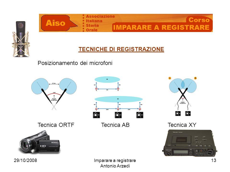 29/10/2008Imparare a registrare Antonio Arzedi 13 TECNICHE DI REGISTRAZIONE Posizionamento dei microfoni Tecnica ORTF Tecnica AB Tecnica XY