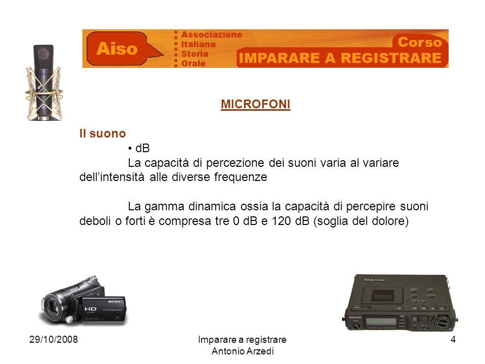 29/10/2008Imparare a registrare Antonio Arzedi 4 MICROFONI Il suono dB La capacità di percezione dei suoni varia al variare dellintensità alle diverse