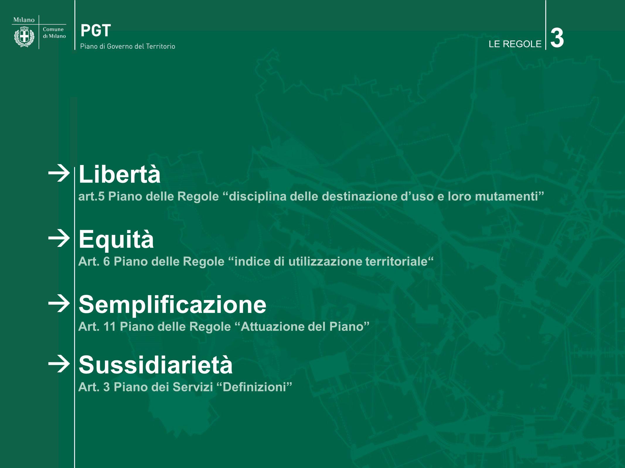 Sussidiarietà Art. 3 Piano dei Servizi Definizioni LE REGOLE 3 Libertà art.5 Piano delle Regole disciplina delle destinazione duso e loro mutamenti Eq