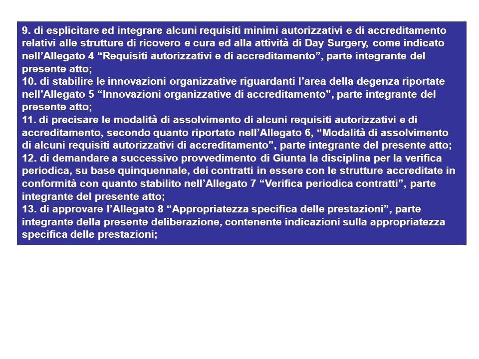 9. di esplicitare ed integrare alcuni requisiti minimi autorizzativi e di accreditamento relativi alle strutture di ricovero e cura ed alla attività d