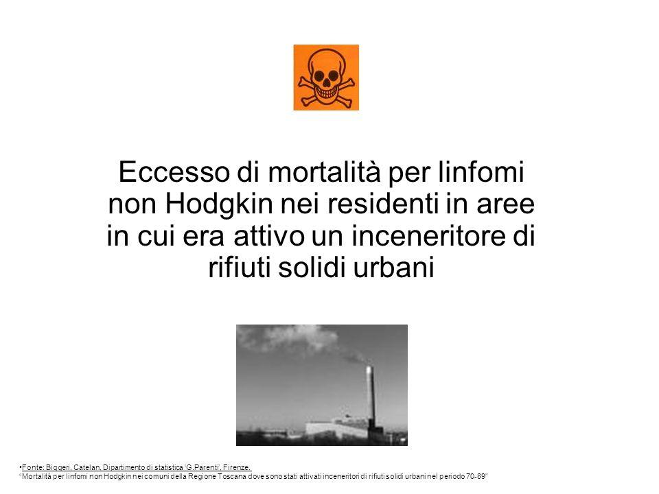Eccesso di mortalità per linfomi non Hodgkin nei residenti in aree in cui era attivo un inceneritore di rifiuti solidi urbani Fonte: Biggeri, Catelan, Dipartimento di statistica G.Parenti, Firenze.