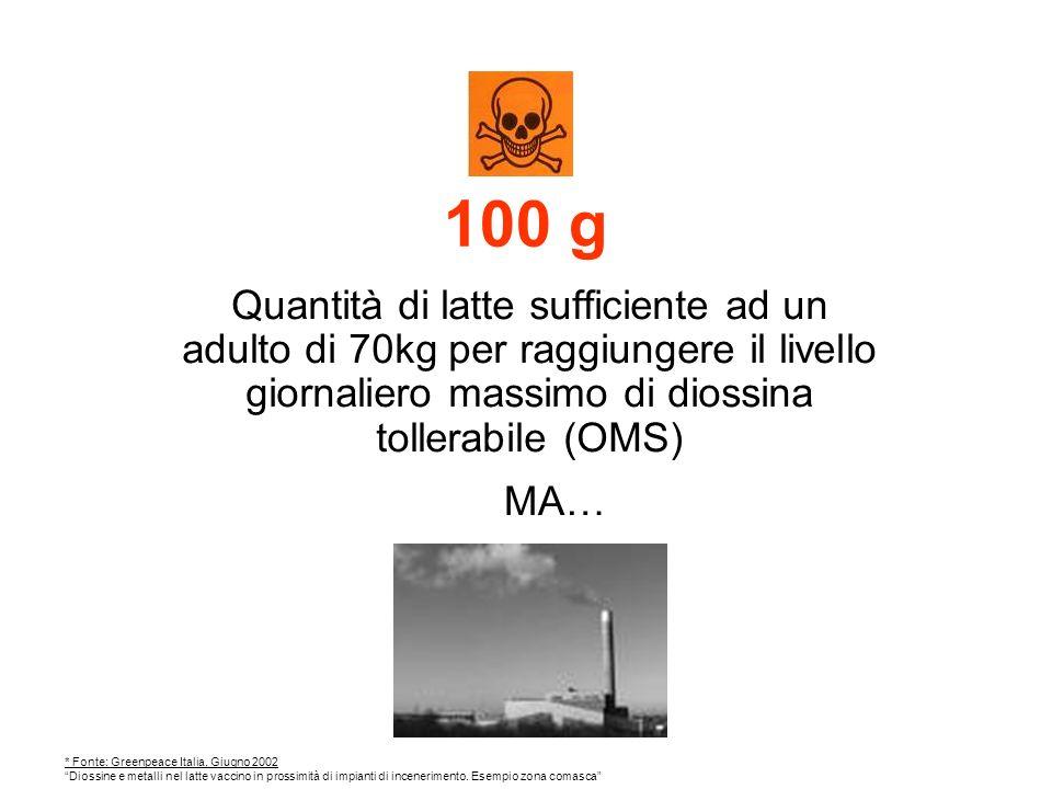 100 g Quantità di latte sufficiente ad un adulto di 70kg per raggiungere il livello giornaliero massimo di diossina tollerabile (OMS) MA… * Fonte: Greenpeace Italia, Giugno 2002 Diossine e metalli nel latte vaccino in prossimità di impianti di incenerimento.